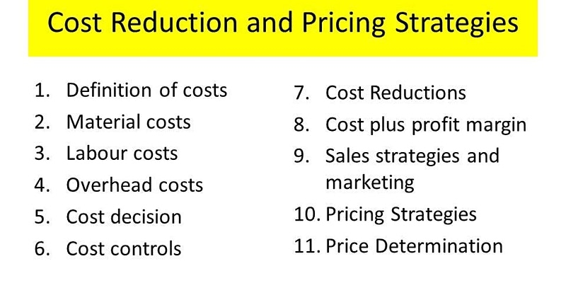 Product Cost and Pricing Decisions